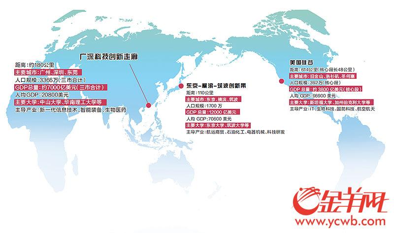"""广东""""创新基因""""孕育中国硅谷"""