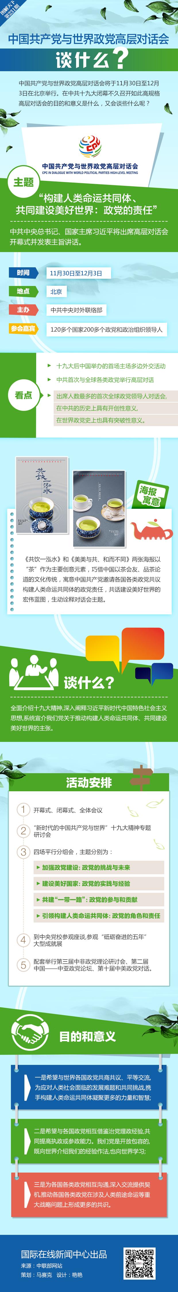 中国共产党与世界政党高层对话会谈什么?