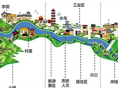 广州碧道试点全面启动 今年要建成超100公里