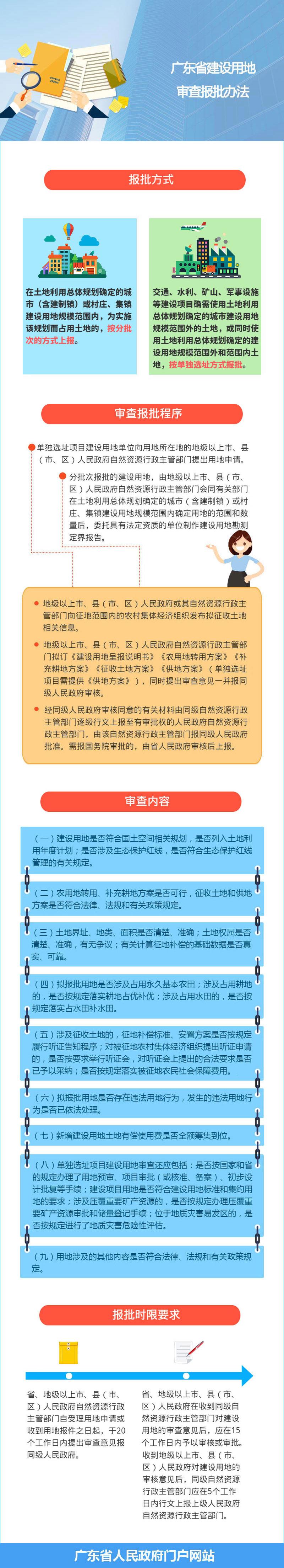 广东出台办法 规范建设用地审查报批行为-梦之网科技