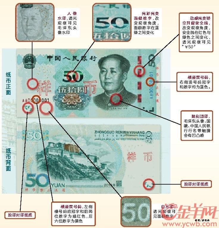 """开""""美颜""""的新版人民币来了 广东银行网点今起投放新钞"""