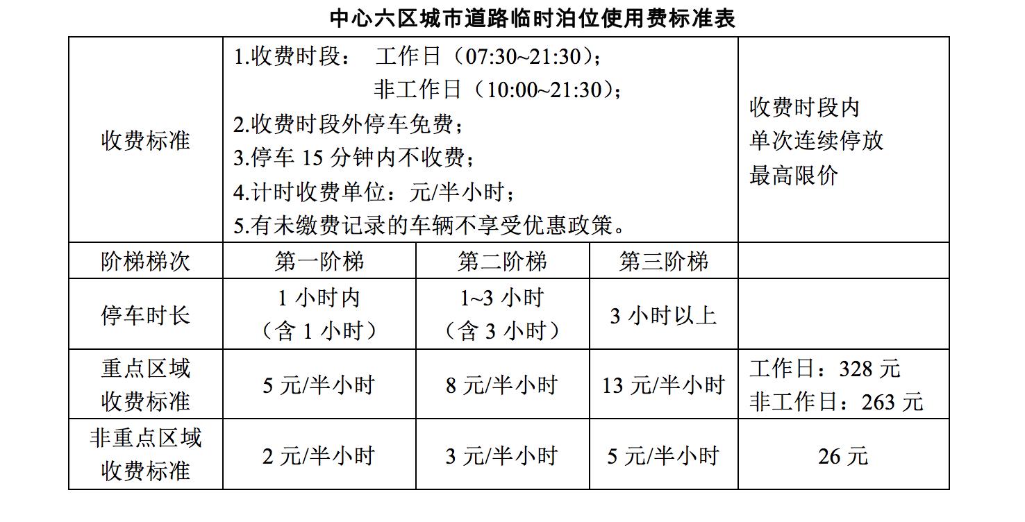 http://www.gzfjs.com/guangzhoufangchan/297269.html
