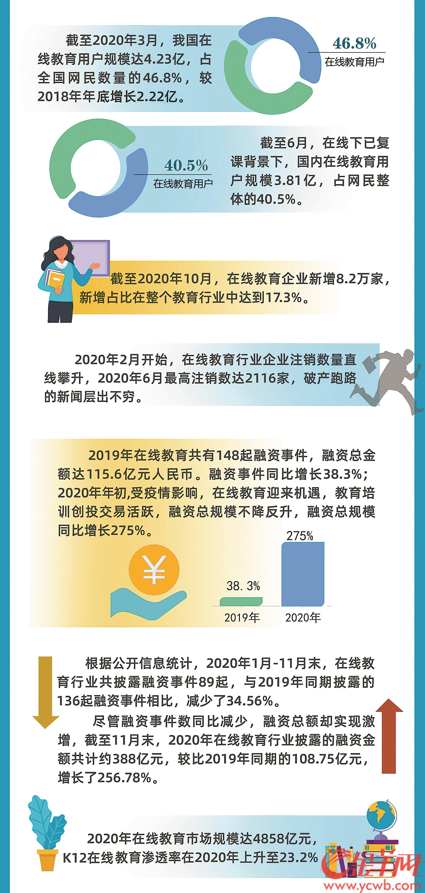 http://www.weixinrensheng.com/kejika/2584908.html
