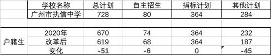 /jiaoyu/2660166.html