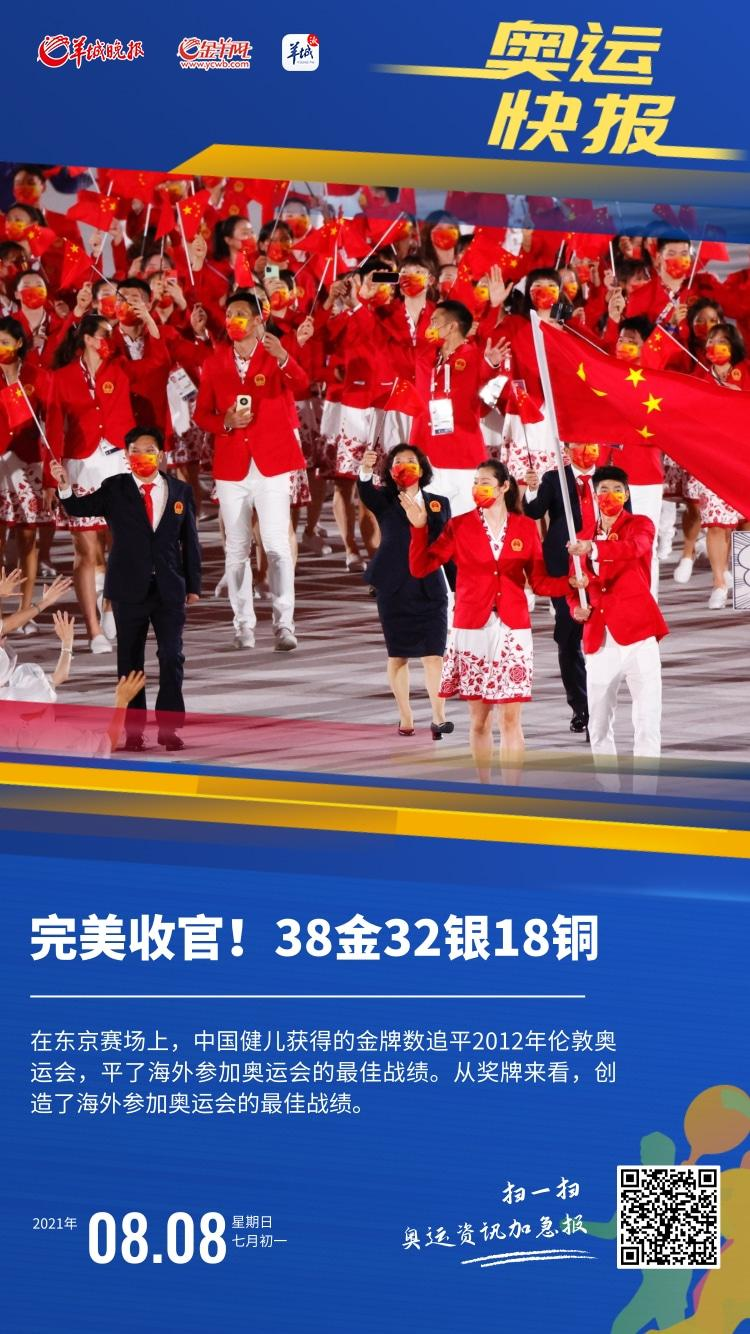 【奥运快报】完美收官!中国代表团东京奥运会收获38金32银18铜
